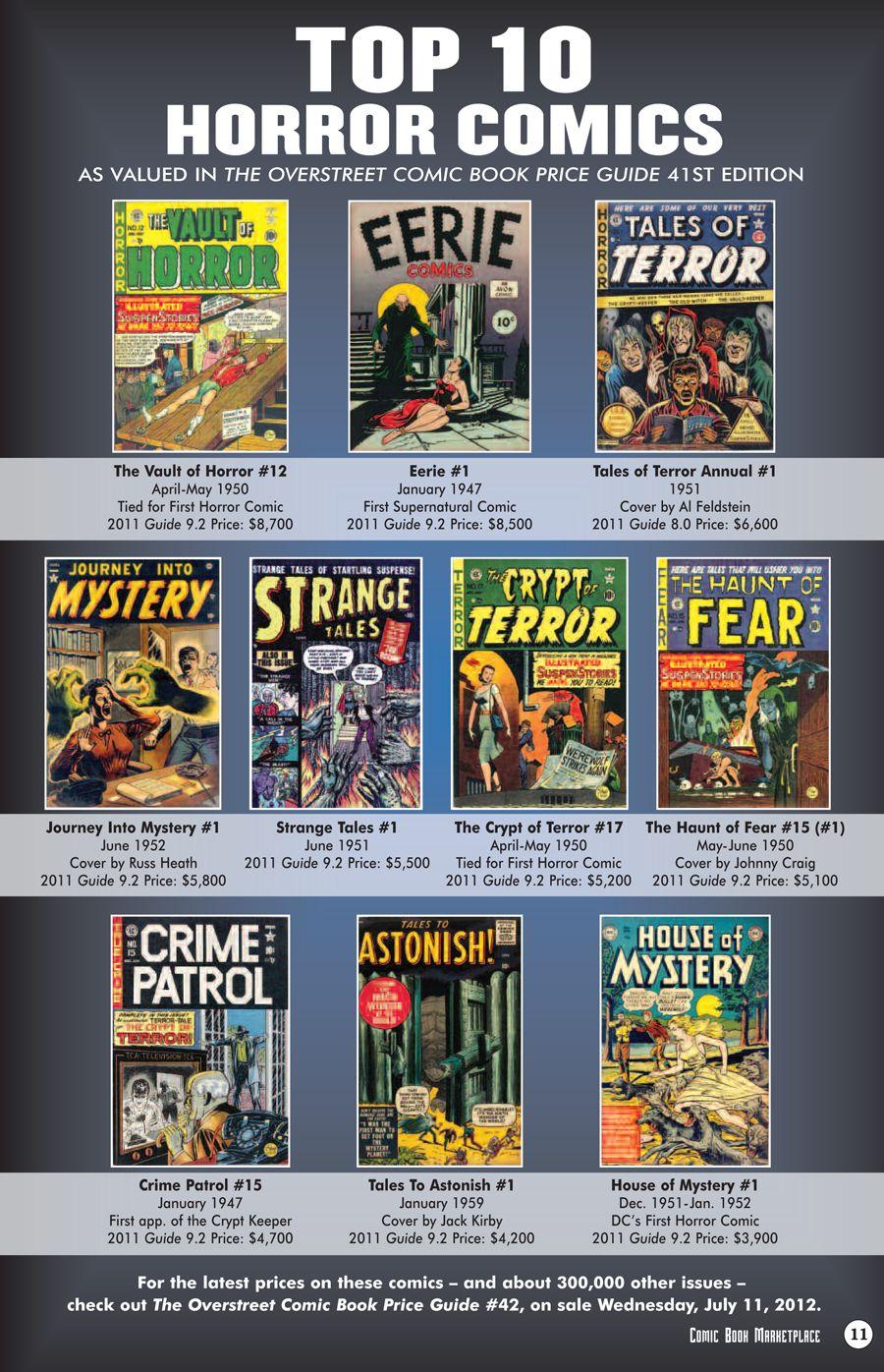 Overstreet Comic Book Marketplace (FCBD)   CBR